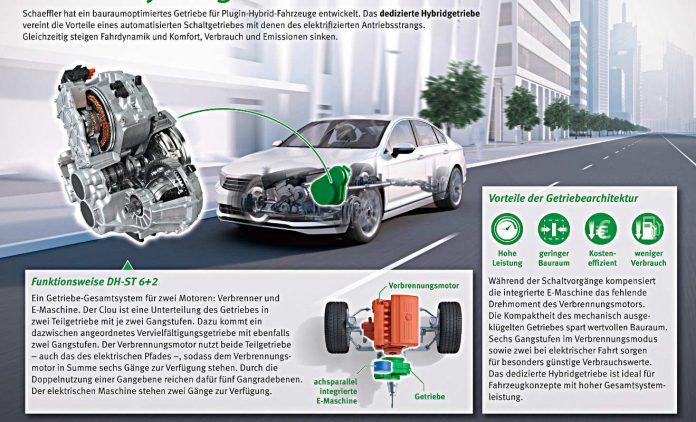 Schaeffler stellte sein dediziertes Hybridgetriebe vor.
