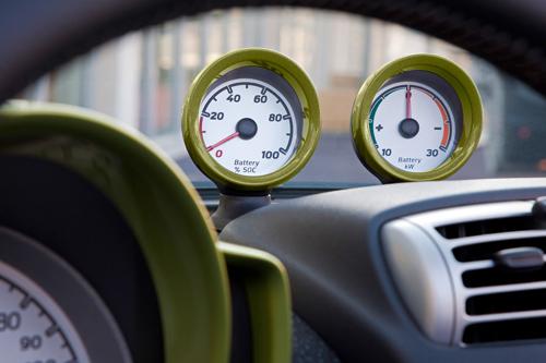 Anzeige der Batterieleistung im Smart Electric Drive