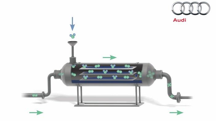Methanisierung beim Audi E-Gas-Projekt.