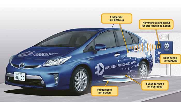 Über Magnetfelder lässt Toyota Elektrizität produzieren.