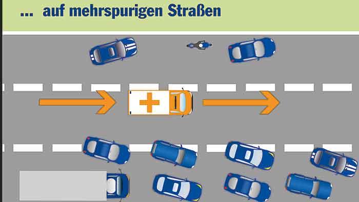 Die Rettungsgasse wird zwischen linker und mittlerer Spur gebildet.