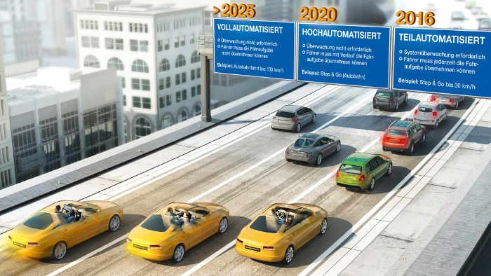 Die Roadmap von Continental zum autonomen Fahren.