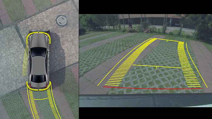Magna liefert ein 360 Grad-Sichtsystem für die Mercedes S-Klasse.