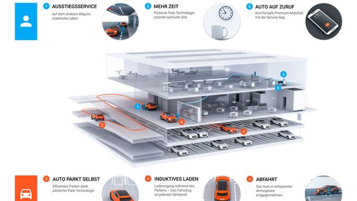 Audi vernetzt US-Kleinstadt