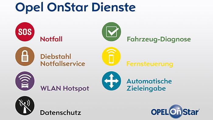 Jeder zweite Kunde hat OnStar in seinem Opel.